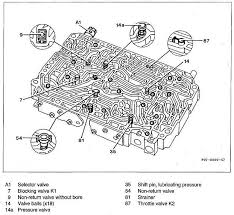 4l80e wiring harness conversion on 4l80e images free download 4l80e Transmission Wiring Diagram 4l80e wiring harness conversion 20 4l60e wiring harness diagram 4l80e pinout 4l70e transmission wiring diagram