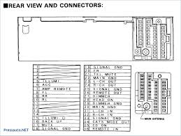 2008 hummer h3 radio wiring diagram fresh 2006 dodge magnum radio 2008 hummer h3 radio wiring diagram unique h3 stereo wiring diagram enthusiast wiring diagrams •