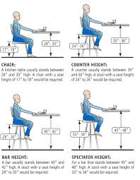 Bar stool height guide Remodel Bar Stool And Counter Stool Buying Guide From Fgbradleys Within Bar Stool Height For 45 Counter Chuckmnavyhistoryinfo Bar Stool And Counter Stool Buying Guide From Fgbradleys Within Bar