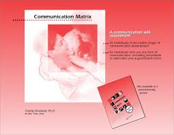 Design To Learn Communication Matrix Index Design To Learn