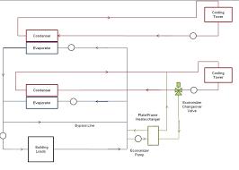 carrier economizer wiring diagram best wiring diagram image 2018 RTH3100C Wiring Diagram For nice carrier hvac wiring diagrams gift simple diagram honeywell economizer wiring diagram