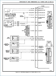 gm 4l80 wiring schematic complete wiring diagrams \u2022 4L60E Transmission Solenoid Diagram gm 4l80 wiring schematic images gallery