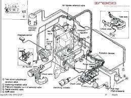 rx8 engine bay diagram wiring diagrams value rx8 engine bay diagram wiring diagram insider diagram of rx 8 engine wiring diagram datasource rx8