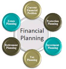 Purchase a financial planning business lovebugsofdevon com