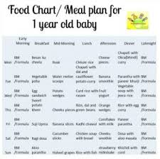 food chart for 6 month old indian baby. another picture of diet plan for 6 month old indian baby: food chart baby d