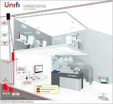 tm unifi fibre broadband installation guides unifi fibre broadband installation guides landed office