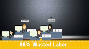 advantages of office automation. advantages of office automation