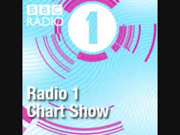 Bbc Radio 1 Chart Bbc Radio 1 Chart Show Ramp