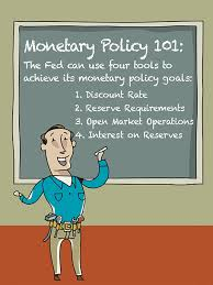 Monetary Policy Flow Chart How Monetary Policy Works In Plain English St Louis Fed