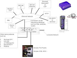 simplex control zam wiring diagram simplex wiring diagrams simplexsolutionimage21 simplex control zam wiring diagram simplexsolutionimage21