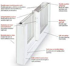 md replacement vinyl windows maryland