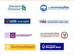 รหัส SWIFT CODE และ Bank Routing ของธนาคารพาณิชย์ในประเทศไทย  สำหรับรับ-โอนเงินจากต่างประเทศ (อัพเดท 2020) -