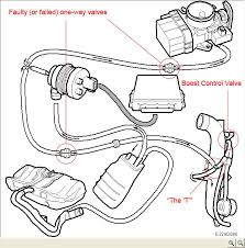 saab 2 3t engine diagram saab wiring diagrams online