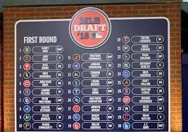 Favorite MLB Draft Stories ...