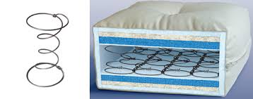 coil mattress vs spring mattress. Brilliant Mattress Pocket Springs Are Individual Encased In Fabric Units That  Connected With Each Other The Can Compress And Expand Individually Without  Intended Coil Mattress Vs Spring N