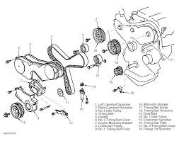 1990 ford f150 air conditioner parts diagram agendadepaznarino com 1996 toyota camry brake fluid