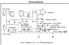allis chalmers b, c, ca wiring diagrams john deere model 2010 wiring diagram at John Deere Model A Wiring Diagram