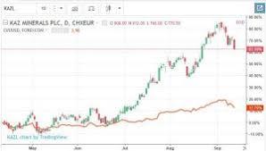 Copper Counts Kaz Update 03 Lem Solutions