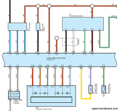 wiring diagram of toyota innova wiring diagram for you • wiring diagram kijang innova wiring diagram rh 8 17 4 restaurant freinsheimer hof de wiring diagram toyota innova pdf toyota wiring diagrams color