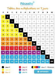 Les 25 meilleures idées de la catégorie Table de multiplication ...