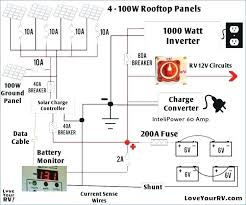 furthermore Luxury 50   Twist Lock Plug Wiring Diagram Entrancing additionally 50   Rv Wiring Diagram – Typical Rv Wiring Diagram Wire Center likewise How To Wire A 50   Rv Outlet   Outlet Wiring Diagram Luxury Plus moreover 50   Wiring Diagram 50   Twist Lock Wiring Diagram Elegant Rv 50 besides Midwest Spa Disconnect Wiring Diagram   Data Wiring Diagrams • further 50   Gfci Wiring   wiring diagrams schematics besides Wiring Diagram For A 50   Rv Outlet   altaoakridge additionally How To Wire A 50   Breaker For An Rv   Latest Wiring Diagram For likewise  besides . on 50 amp wiring diagram