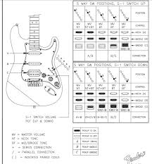 fender strat hss wiring diagram wiring diagram fender n3 pickup wiring diagram diagrams and schematics