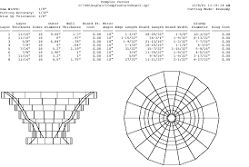 Segmented Turning Chart Free Plans Page For Segmented Turning Lathe Woodworking
