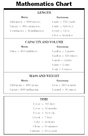 Measurement Of Time Chart Table Measurements Chart Entrenamientofuncional Co