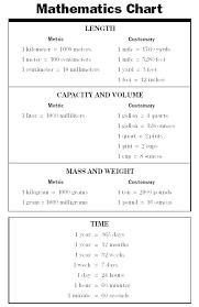 Measures Of Capacity Chart Table Measurements Chart Entrenamientofuncional Co