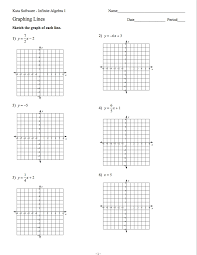 worksheet graphing linear equations