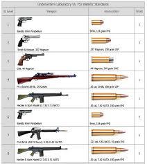 43 Detailed 9mm Bullet Grain Chart