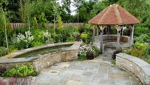 Small Picture Water garden landscaping