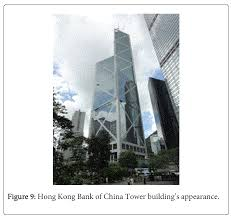 architectural engineering buildings. Architectural-engineering-hong-kong-bank Architectural Engineering Buildings A