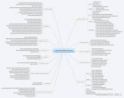 references example essay exploratory