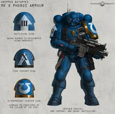 Space Wolves Colour Chart Space Wolves Force Organisation Chart Google Search