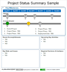 Project Progress Report Sample Weekly Project Status Report Template Powerpoint The