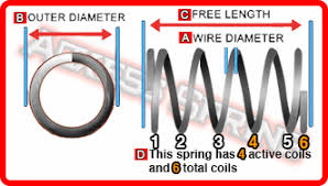 Moog Spring Chart Coil Spring Dimensions Quality Spring Affordable Prices