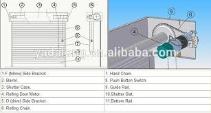 dc 24v roller shutter door motor with ups battery, view ups roller roller shutter door motor wiring diagram dc 24v roller shutter door motor with ups battery