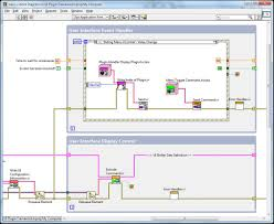 Design Patterns In Labview Labview Object Orientated Design Patterns Pdf Free Download