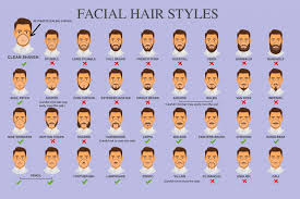 Respirators And Facial Hair What Gcs Need To Know United