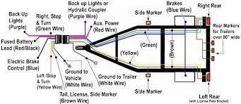 7 pin wiring diagram trailer wiring diagram trailer plug wiring diagram auto
