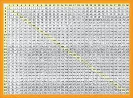 Multiplication Chart To 50 44 Stupendous Multiplication Chart 44 445 Printable Kongdian