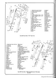 sun super tachometer wiring diagram sun discover your wiring snowmobile tachometer wiring diagram