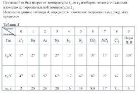 Контрольная работа по дисциплине Термодинамика и теплообмен  Задача №6