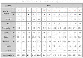 Asian Shoe Size Conversion Chart Chinese Shoe Size Chart World Of Template Format Inside