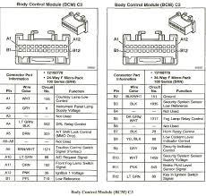 bcm wiring diagram simple wiring diagram 02 impala bcm wiring diagram wiring diagram bell wiring diagram 02 impala bcm wiring diagram