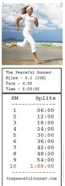 Marathon Pace Chart Km Printable Running Pace Calculator