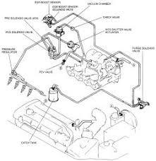 1998 mazda 626 engine compartment diagram wiring diagram 2002 mazda mpv engine diagram vacuum wiring diagram datarepair guides vacuum diagrams vacuum diagrams autozone com