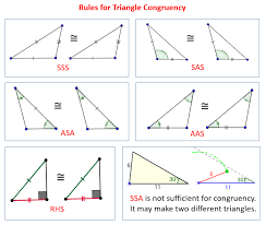 Triangle Types Chart How To Prove Triangles Congruent Sss Sas Asa Aas Rules