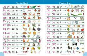 Phonics Sounds Chart In Hindi 60 Phonics Sound Chart With Hindi Free Download Pdf Doc Zip